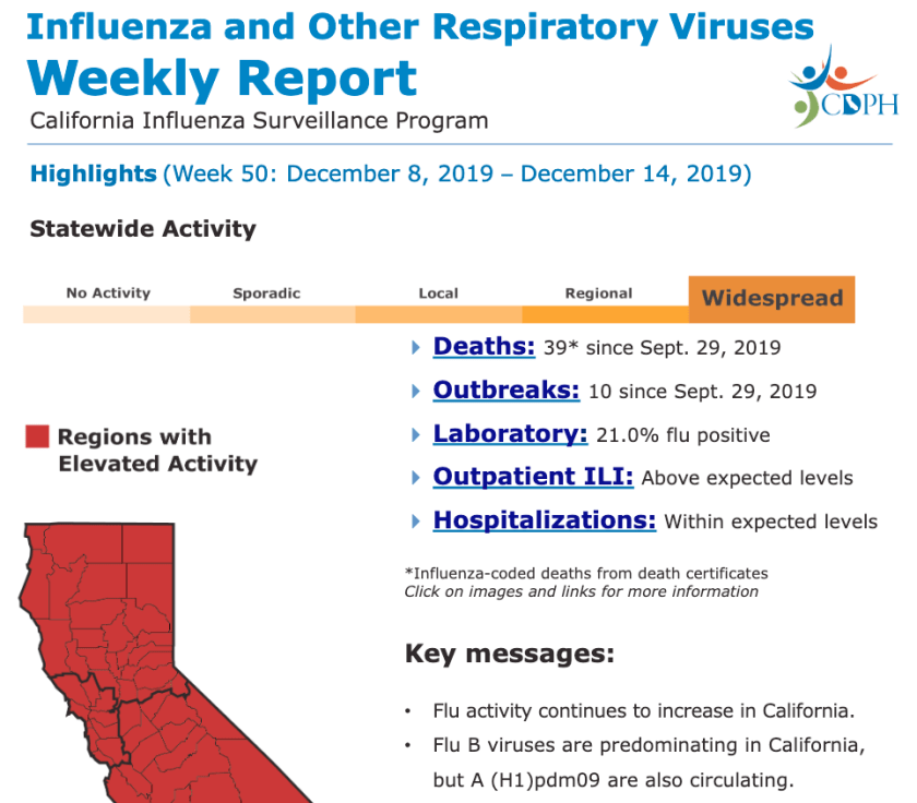 That isn't the COVID-19 type of coronavirus they are talking about in the cold and flu reports from December!