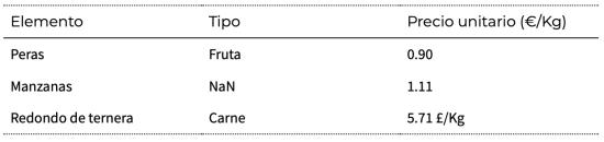 tabla datos fuente