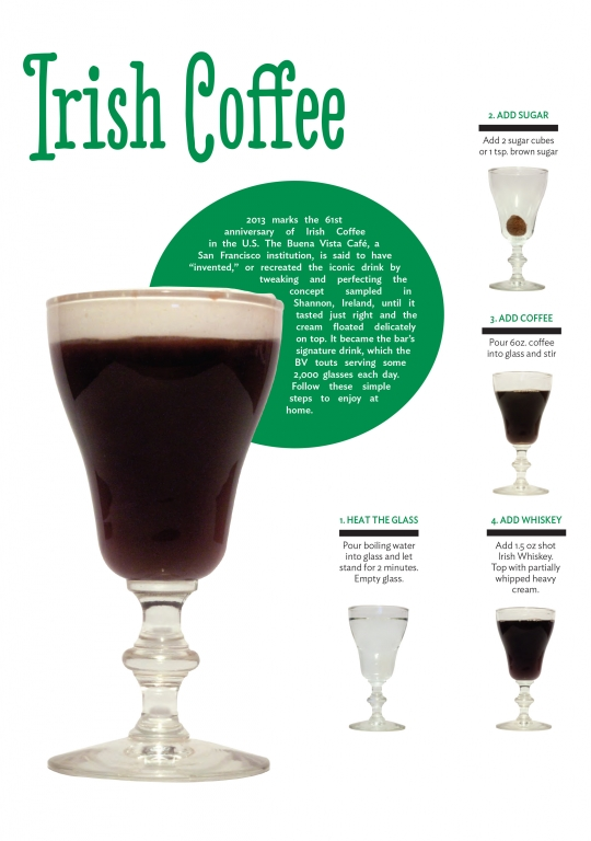Irish Coffee  KeepRecipes Your Universal Recipe Box