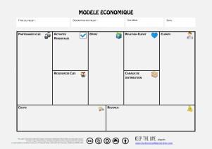 Schéma modele economique vierge