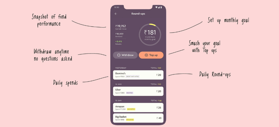 Zeffo's User Interface
