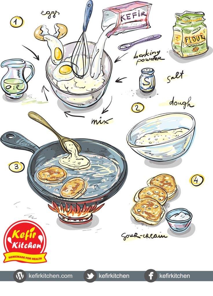 kefir-pancakes