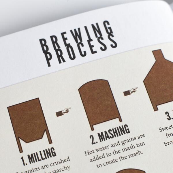 brewers-passport-05