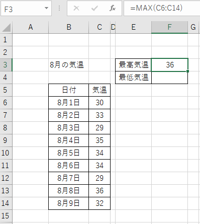 MAX関数、MIN関数の使いかたを解説