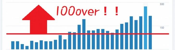 ブログのアクセスが1日100PVを超えてきた