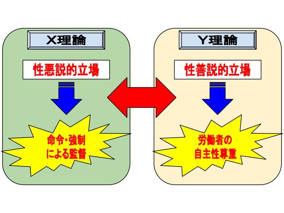 組織行動論の変遷   経営を學ぶ~経営學・MBA・起業~