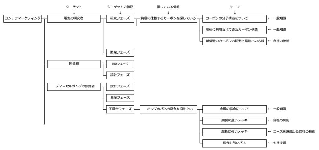 コミュニケーションズ ポンプ ジール マッチ