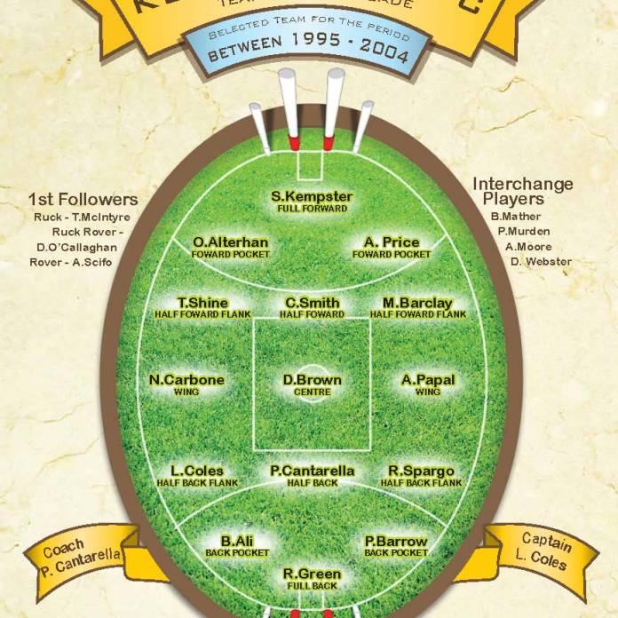 1995-2004
