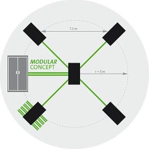 Werkzeugmaschinenbau_Konzept-Modular