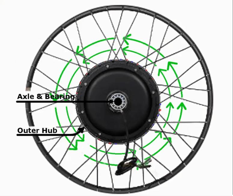 Electric Scooter wheel hub motor