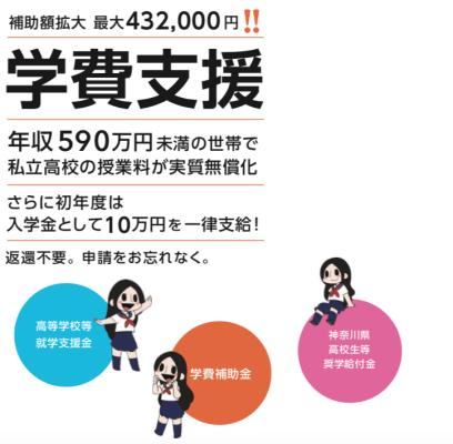 【授業料実質無償化】神奈川県の私立高校にかかるお金は実質いくらなのかを調査してみた。