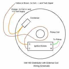Sbc Hei Distributor Wiring Diagram Er For Hotel Reservation Ford Free You Jeep Diagrams Rh 21 Jennifer Retzke De