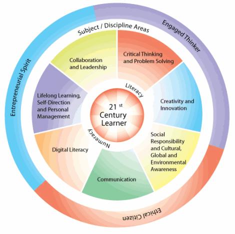 21st-century-1entejd1