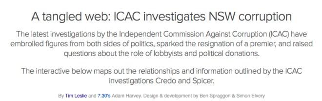 ICAC 0