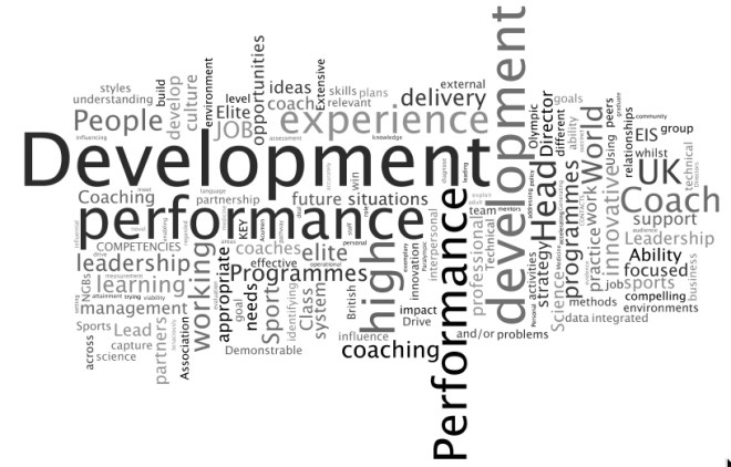 A wordle picture derived from the job description of UK Sport head of Coach Development
