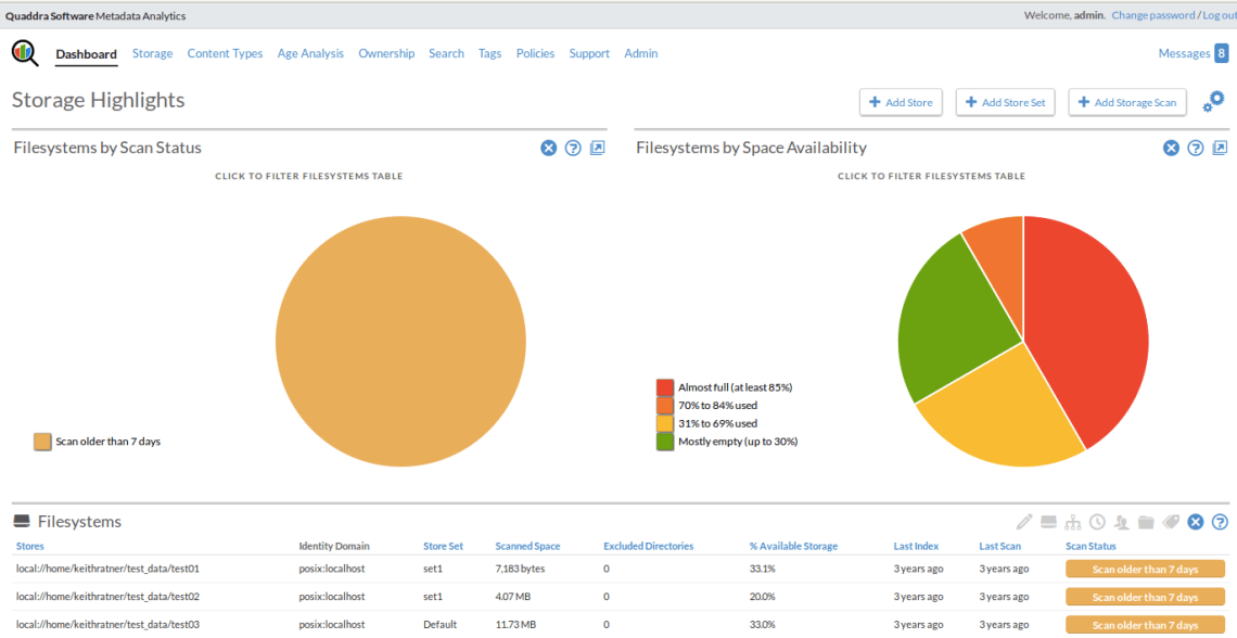 Metadata Analytics Dashboard