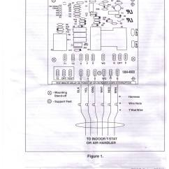 Nordyne Ac Wiring Diagram Ktm 450 Exc Crayonbox Diagrams Package Heat Pump Get