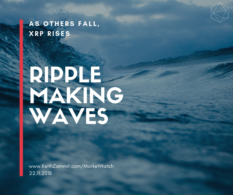 Ripple is making waves