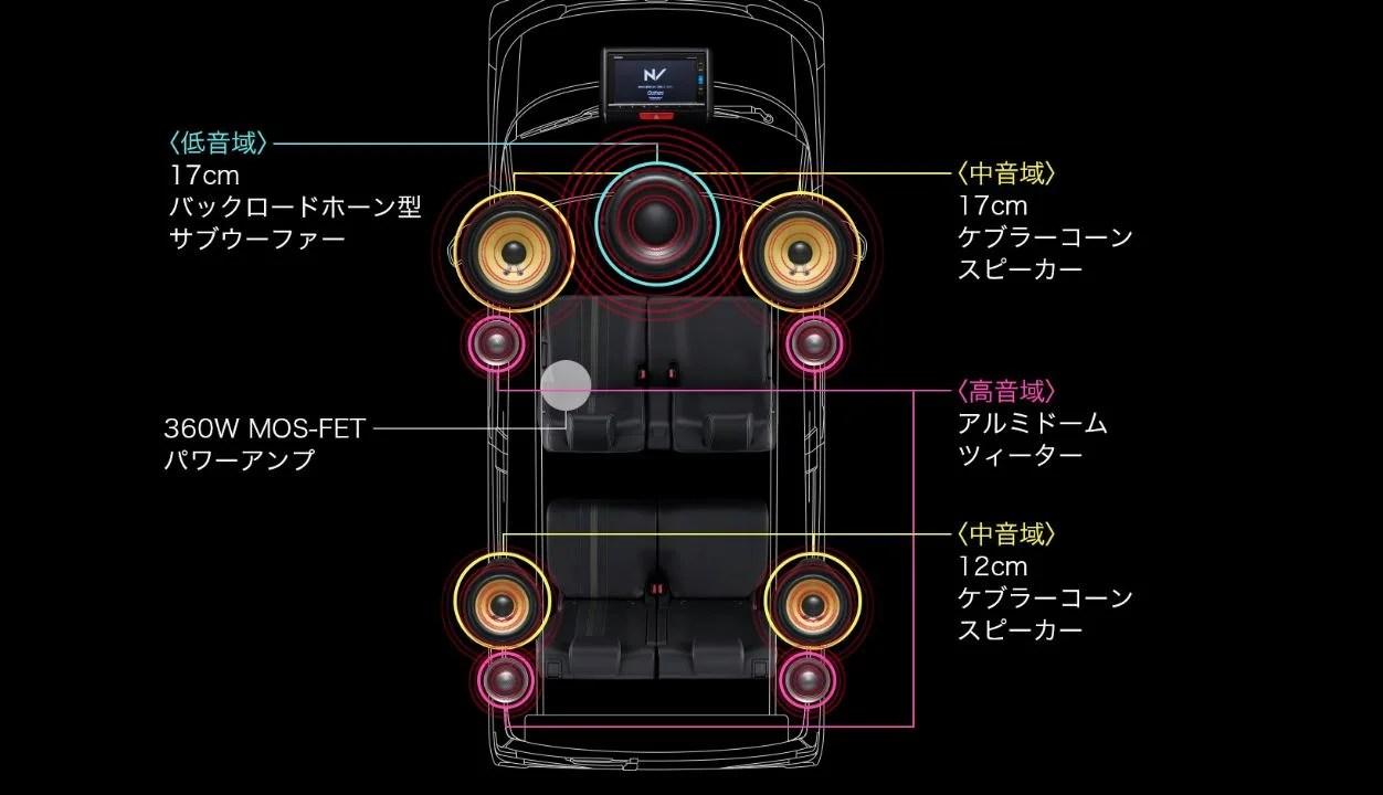 新型Nボックススラッシュサウンドマッピングシステム