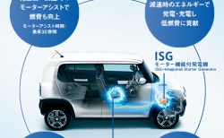 新型ハスラー燃費性能画像