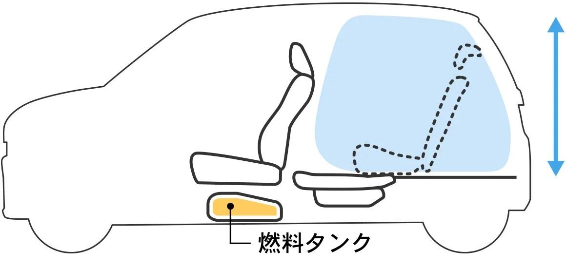 新型N-ONE内装画像後部座席
