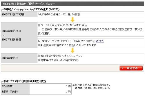MUFG株主倶楽部・ご優待サービス