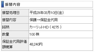 保護→保証金代用