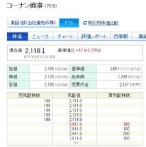 コーナン商事(7516)