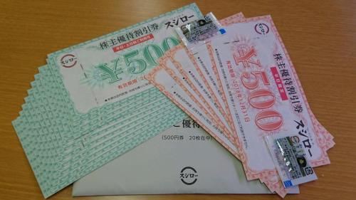 優待割引券7,500円相当+平日限定割引券2,500円相当