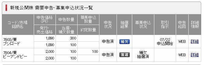 IPO抽選結果 ブシロード