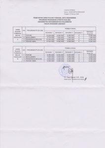 Biaya Kuliah Universitas Muhammadiyah Palembang (UMP