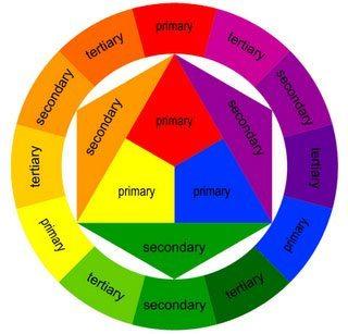 Mengenal istilah warna kelas desain belajar desain grafis mudah mengenal istilah warna ccuart Gallery