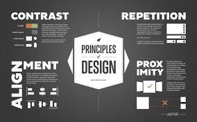 prisip desain