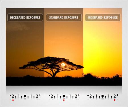 Memahami Exposure Shutter Speed Aperture  ISO dalam