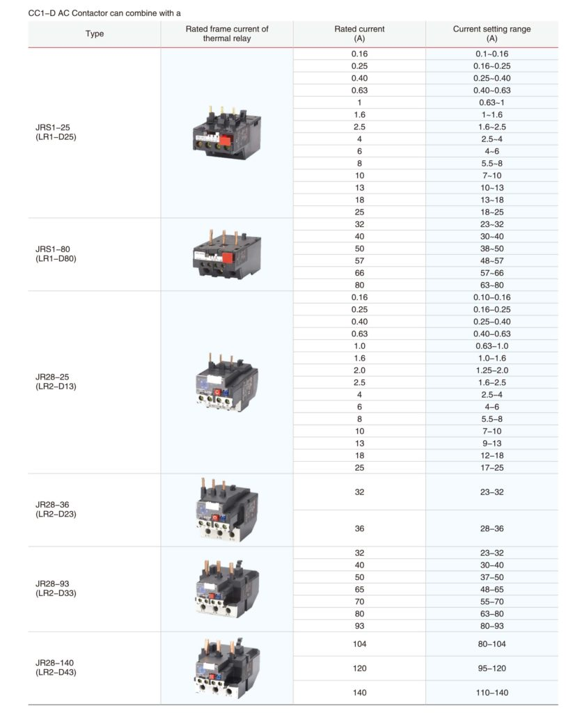 CJX2(LC1-D) Series Contactor Number of Pole:3 Phase:3