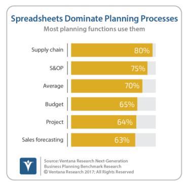 spreadsheetsrule