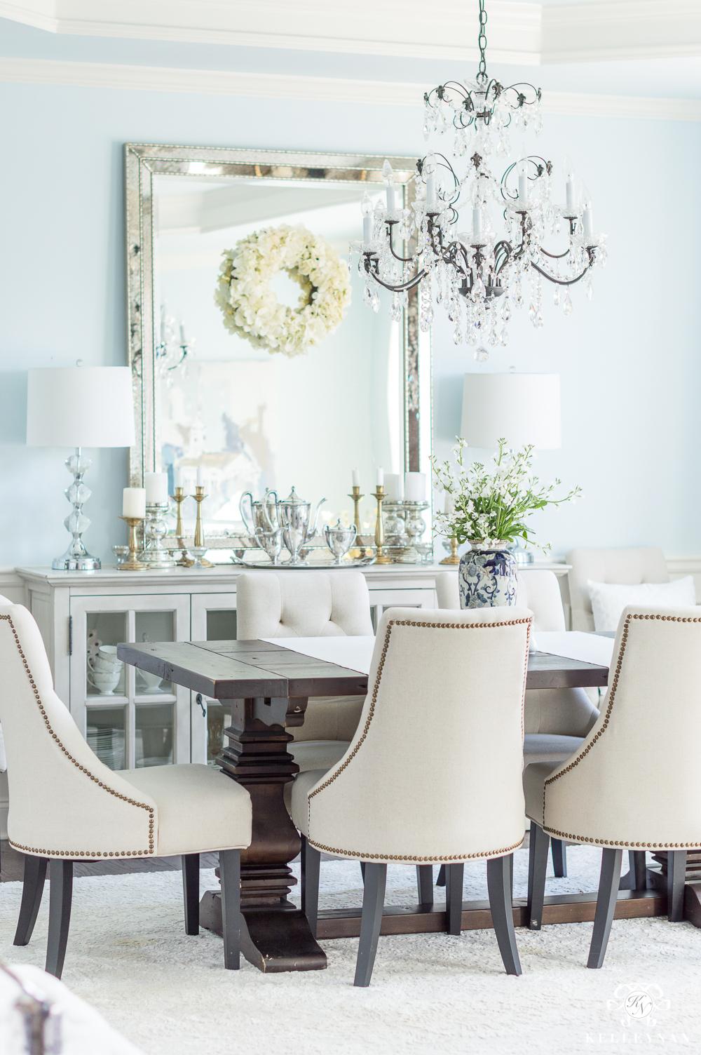 Kelley Nans Home Furniture Top Inquiries