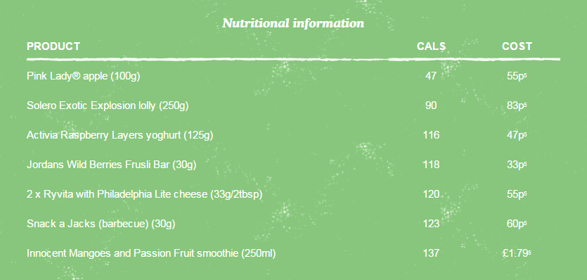 Snackisfaction nutritional information