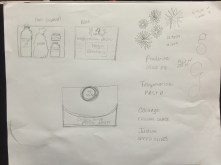 I sketched this to figure out the basic layout of the products. I wanted them to be displayed in a wood crate. The information about the products would be on a paper wrap that went around the box.