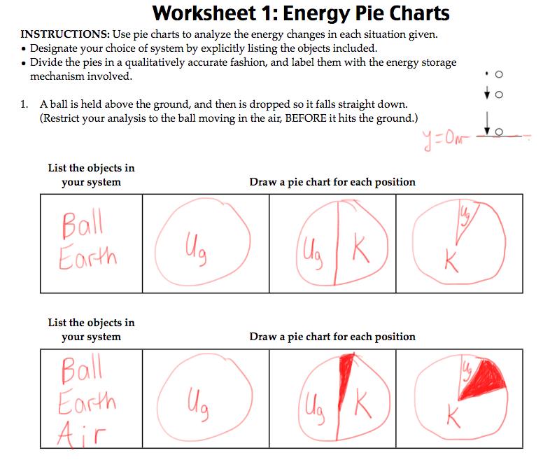 Energy pie charts also  physics blog rh kellyoshea