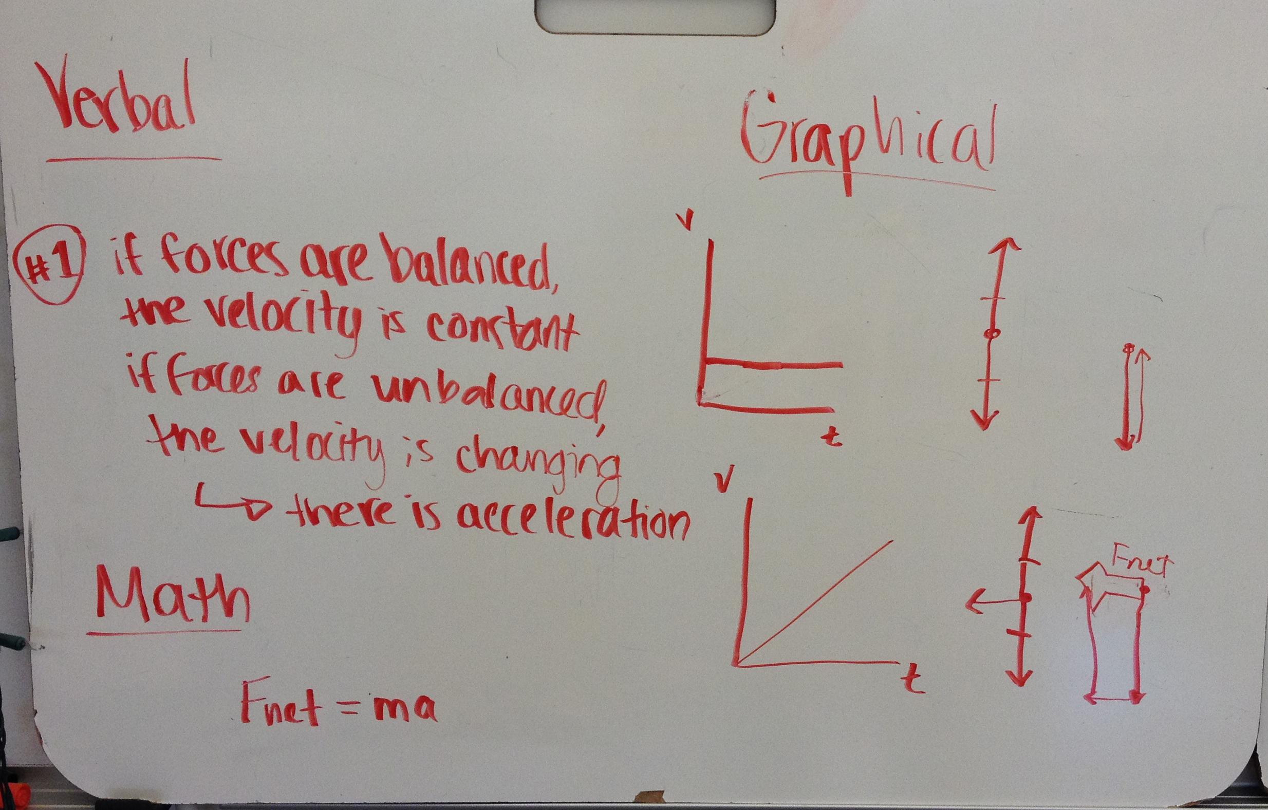 Mechanics 3 Fundamental Principles Physics Blog