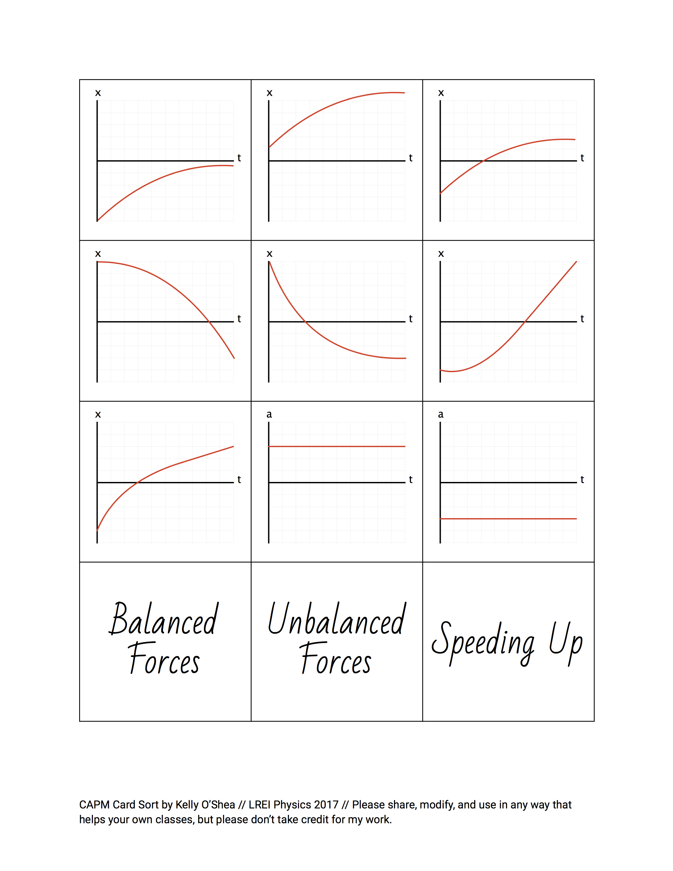 Stacks Of Kinematics Curves As A Card Sort Physics Blog