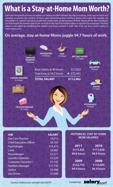 stay-at-home-mom_infographic