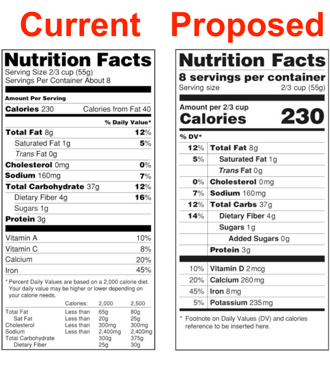 Nutrition Facts Kelly Toups Mla Rd Ldn
