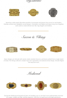 Which is your Favorite Ancient & Early Ring?