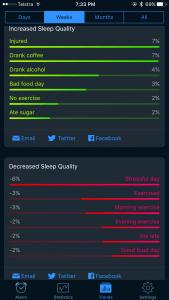 Sleep quality indicators