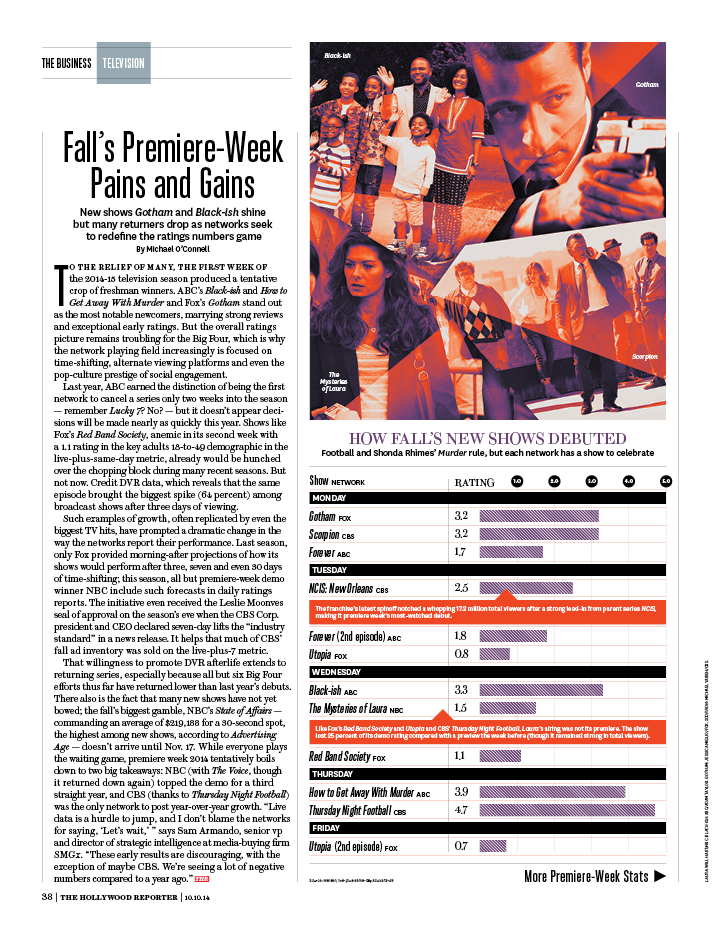 2014 Fall Premiere Week / The Hollywood Reporter / 10.10.14 / kelsey stefanson / art direction + graphic design / yeskelsey.com