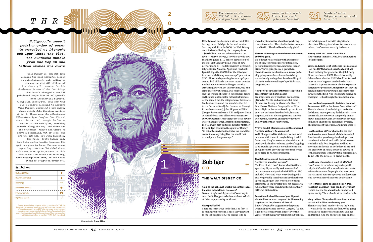 THR 100 / The Hollywood Reporter / 9.19.18 / kelsey stefanson / art direction + graphic design / yeskelsey.com