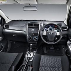Harga Grand New Avanza 2017 Jogja Spesifikasi Veloz 2015 | Dealer Toyota Nasmoco Mlati
