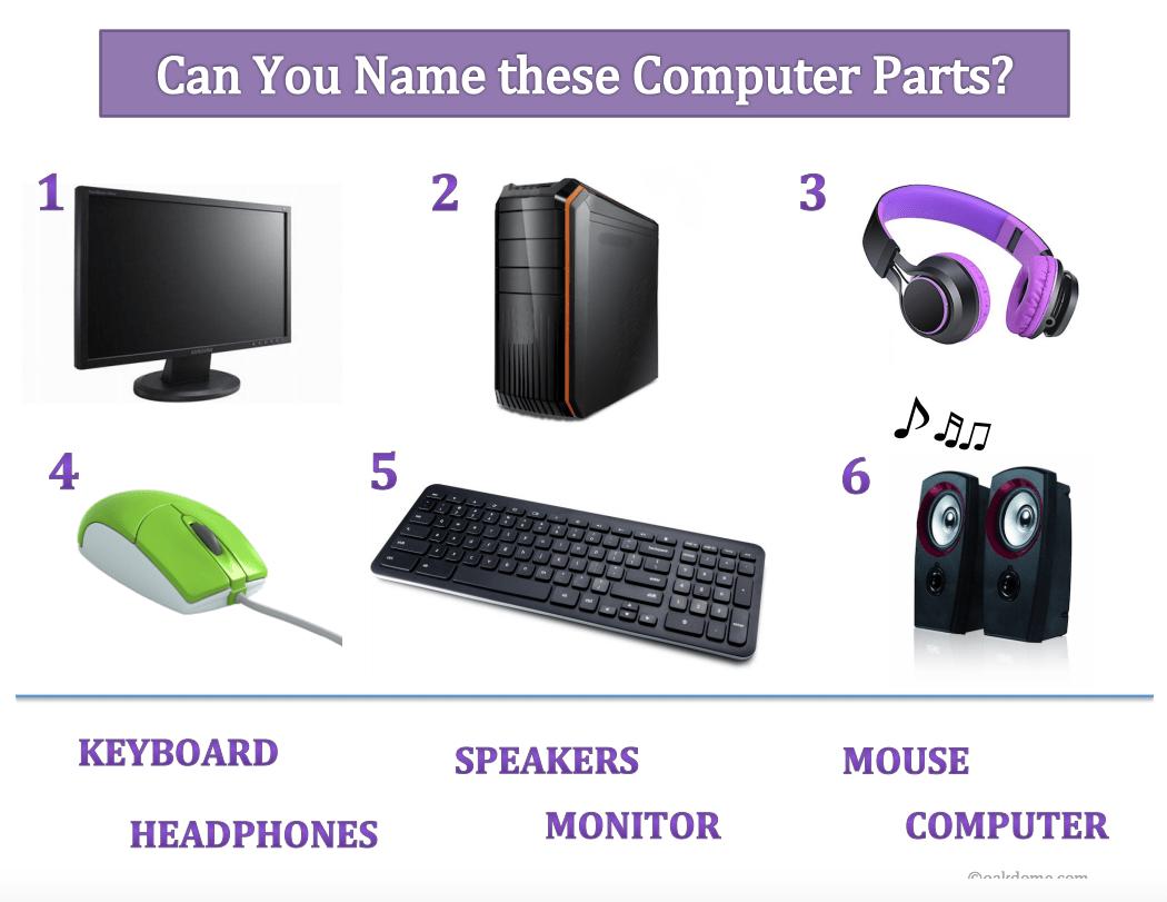 2 Parts Of A Computer